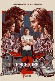 Neighbors 2: Sorority Rising Release Poster